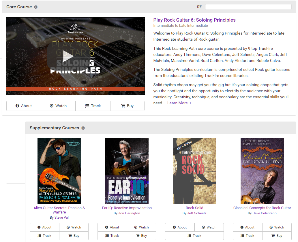 Learning Path Faq Search Support Topics And Help Guides The Secret Guitar Teacher Dounloadable Courses For Beginners Start With Core Course Then Check Out Supplementary Even More Great Related Lessons To Dig Into